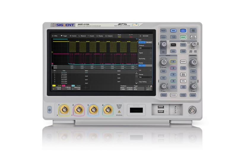Пакет программных опций для цифровых осциллографов АКИП-4129 и АКИП-4129А – бесплатно!