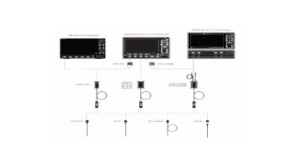 Новые дифференциальные пробники с полосой пропускания до 30 ГГц