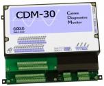 CDM-15 - система мониторинга состояния и диагностики дефектов изоляции 15 кабельных линий